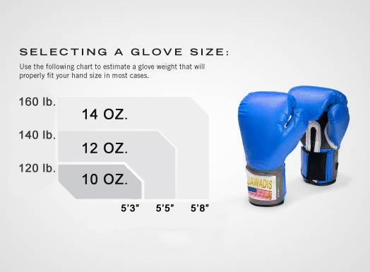 Jawadis Adult Boxing Gloves Size Chart